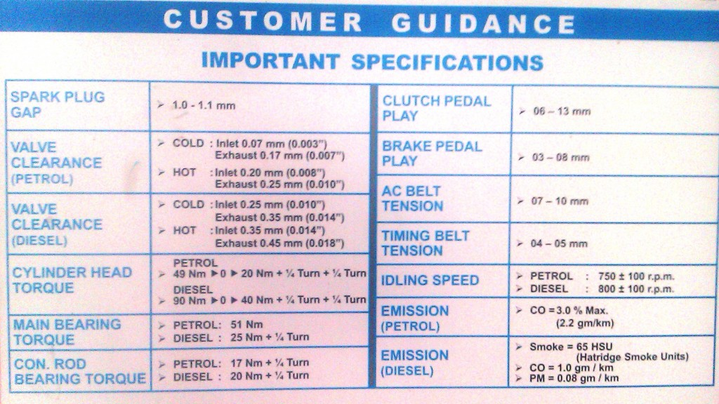 Customer Guidance - Important Specifications - Lancer